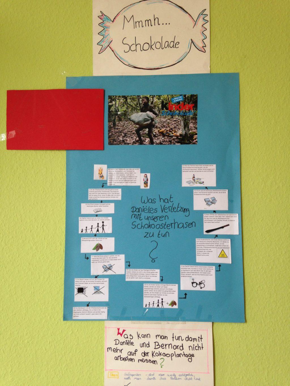 kakaoanbau ein wichtiges thema im unterricht fairtrade schools. Black Bedroom Furniture Sets. Home Design Ideas
